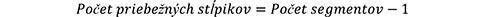Vzorec na výpočet počtu priebežných stĺpikov betónového plotu
